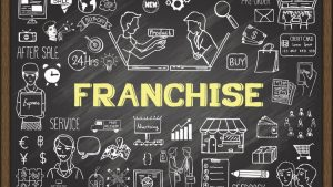 Owning and Operating a Franchise